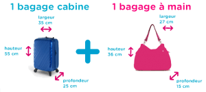 dimension-valise-cabine-sac-a-main-bagage
